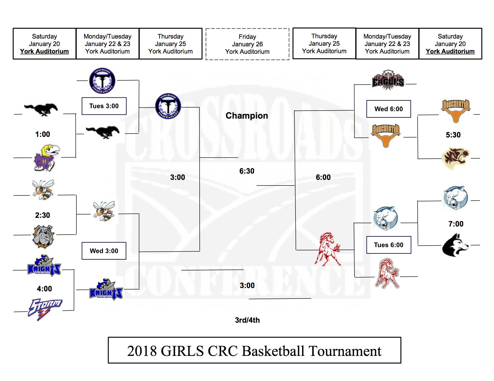 Crossroads Conference Basketball Tournament 2018 Live